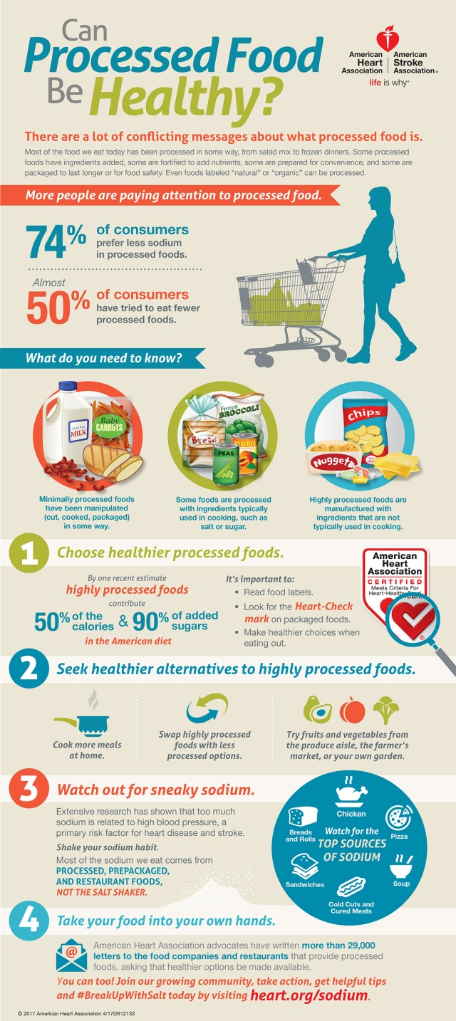 Processed-food-infographic-1200w.jpg
